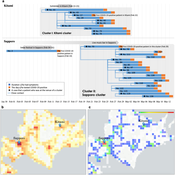 Surveillance Of Early Stage Covid 19 Clusters Using Search Query Logs And Mobile Device Based Location Information Scientific Reports