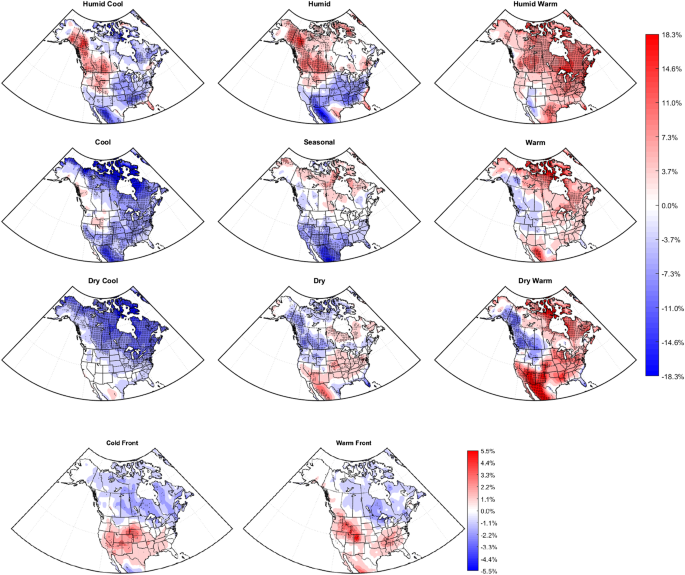 Trends in weather type frequencies across North America