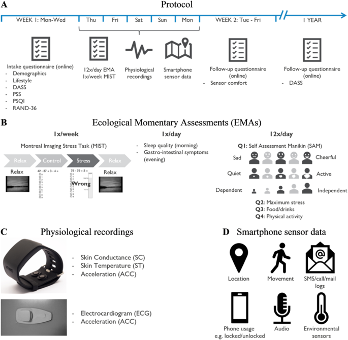 Large-scale wearable data reveal digital phenotypes for daily-life