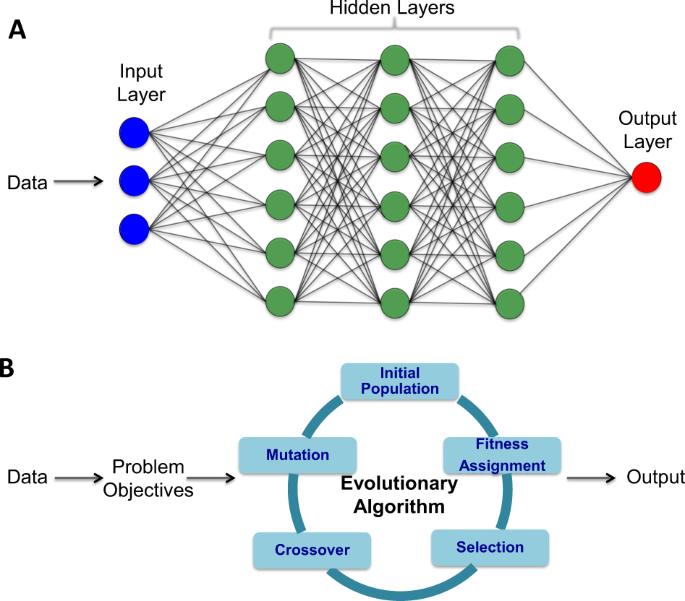Artificial intelligence for precision medicine in neurodevelopmental d