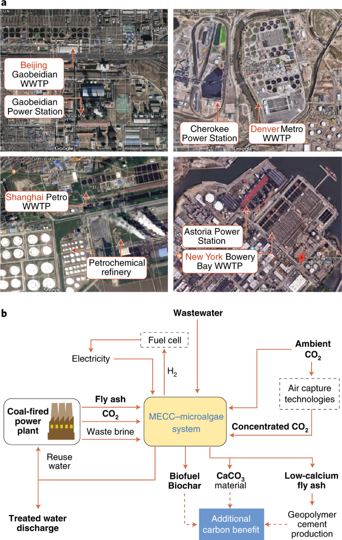 Wastewater treatment for carbon capture and utilization | Nature
