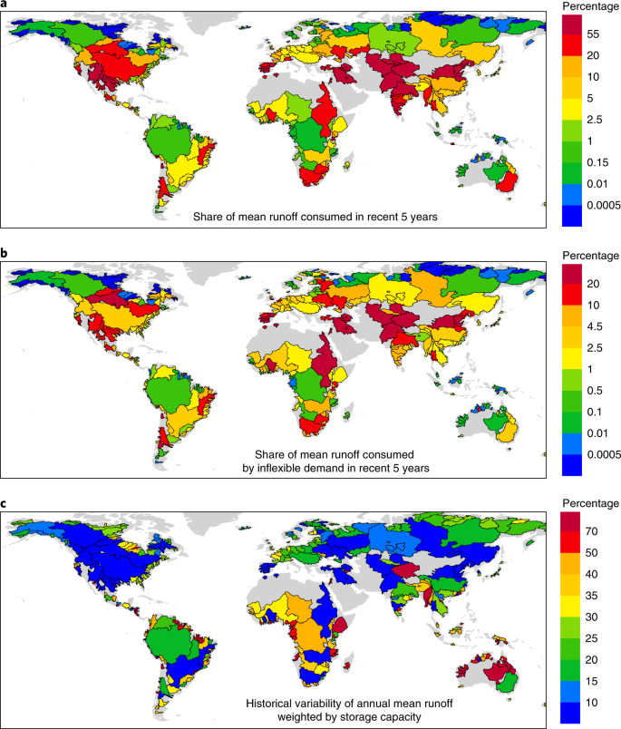 Flexibility and intensity of global water use   Nature