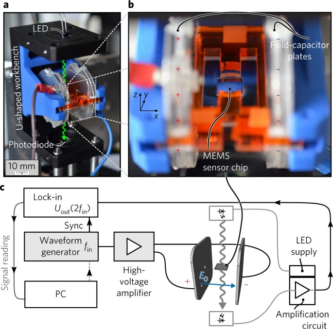 Distortion-free measurement of electric field strength with a MEMS