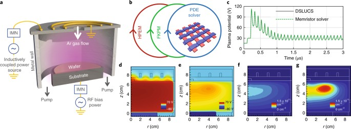 A general memristor-based partial differential equation