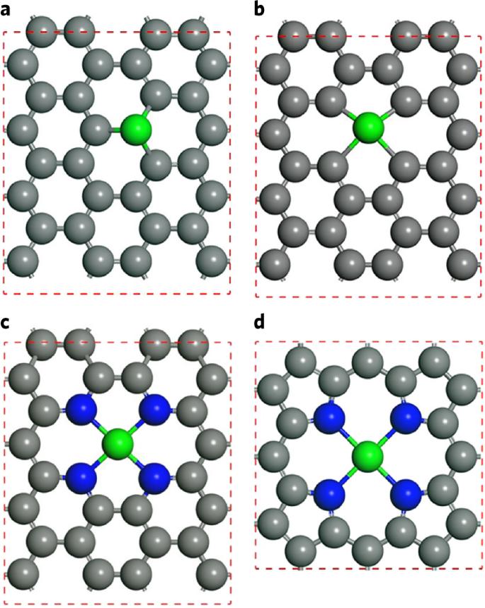 A universal principle for a rational design of single-atom
