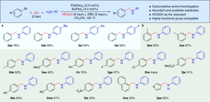 Direct synthesis of benzylic amines by palladium-catalyzed