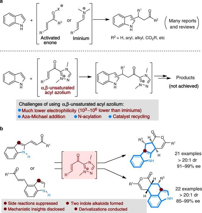 Carbene-catalyzed asymmetric Friedel–Crafts alkylation-annulation
