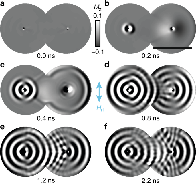 Spin-wave interference in magnetic vortex stacks