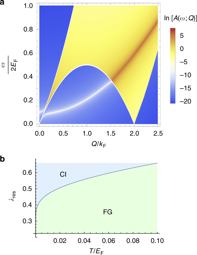 Topological soliton-polaritons in 1D systems of light and fermionic