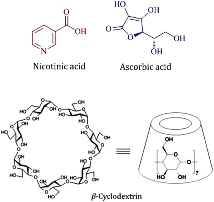 Study To Explore The Mechanism To Form Inclusion Complexes Of B Cyclodextrin With Vitamin Molecules Scientific Reports
