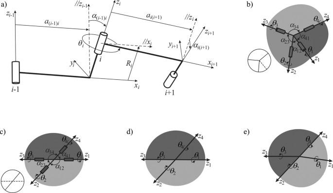 One-DOF Superimposed Rigid Origami with Multiple States | Scientific Reports