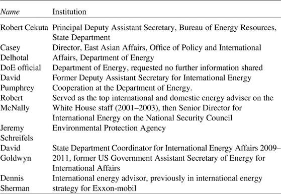 Rethinking energy, climate and security: a critical analysis of ...