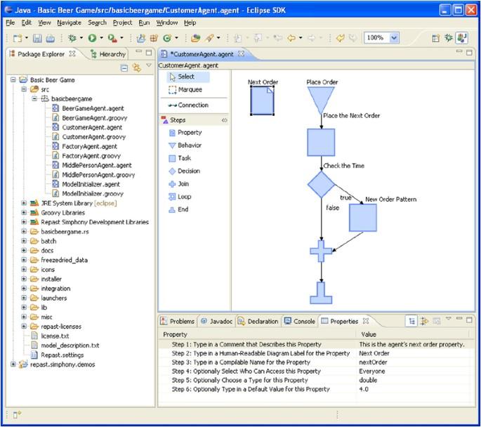 Tutorial on agent-based modelling and simulation | SpringerLink