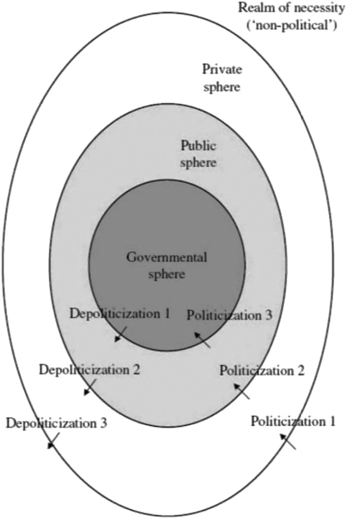haworth discourse theory in european politics betting