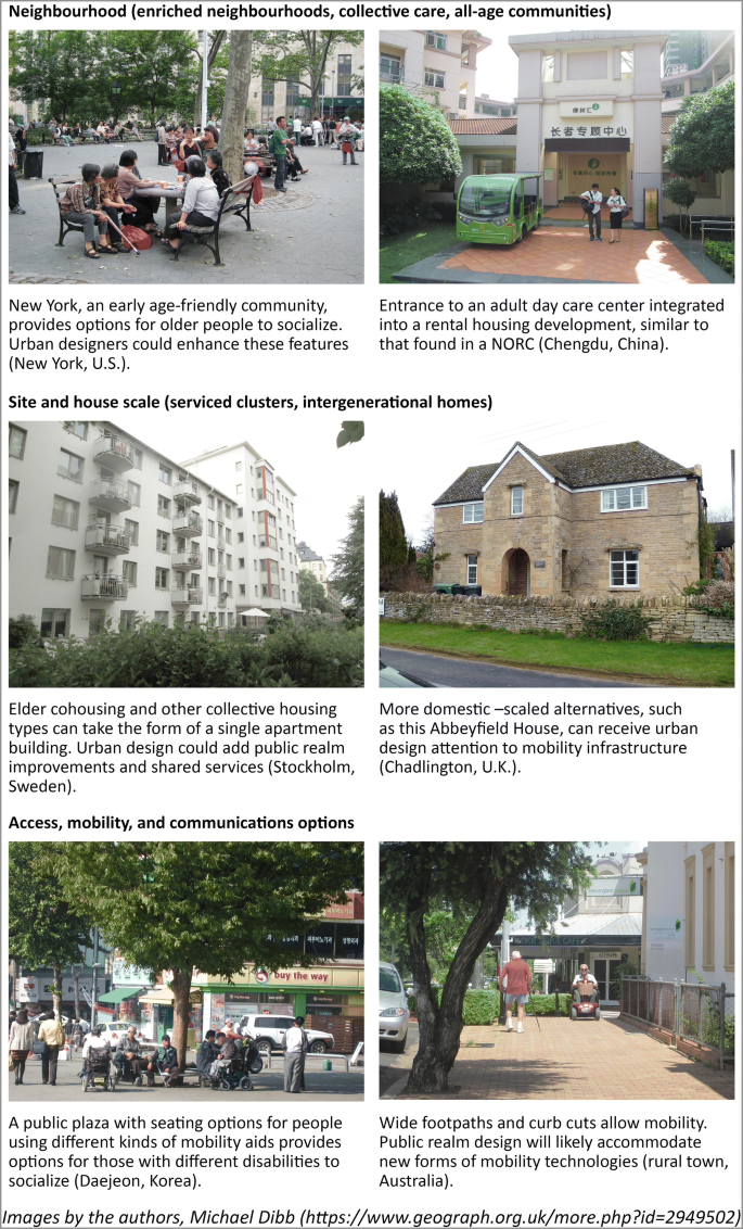 Improving Housing And Neighborhoods For The Vulnerable Older People Small Households Urban Design And Planning Springerlink