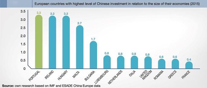 China era energy power investment limited boston return on investment formula sales baby