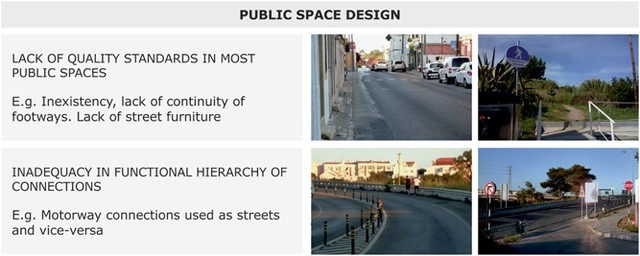 A multi-scale approach of public space networks in the scattered ...