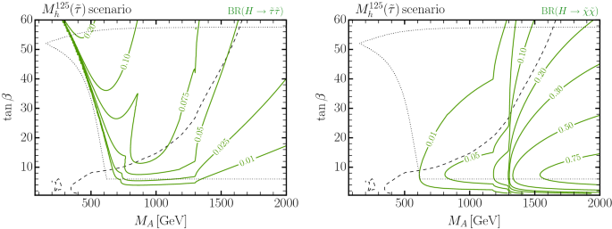 MSSM Higgs boson searches at the LHC: benchmark scenarios for Run ...