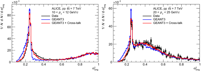 Measurement of the inclusive isolated photon production cross ...