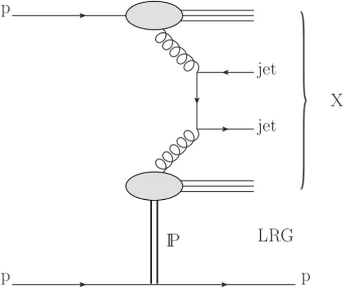 Measurement of single-diffractive dijet production in proton ...