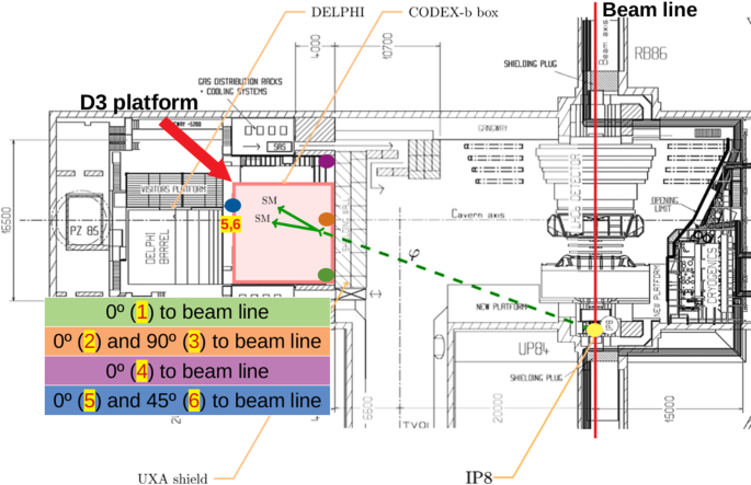 Expression of interest for the CODEX-b detector   SpringerLink