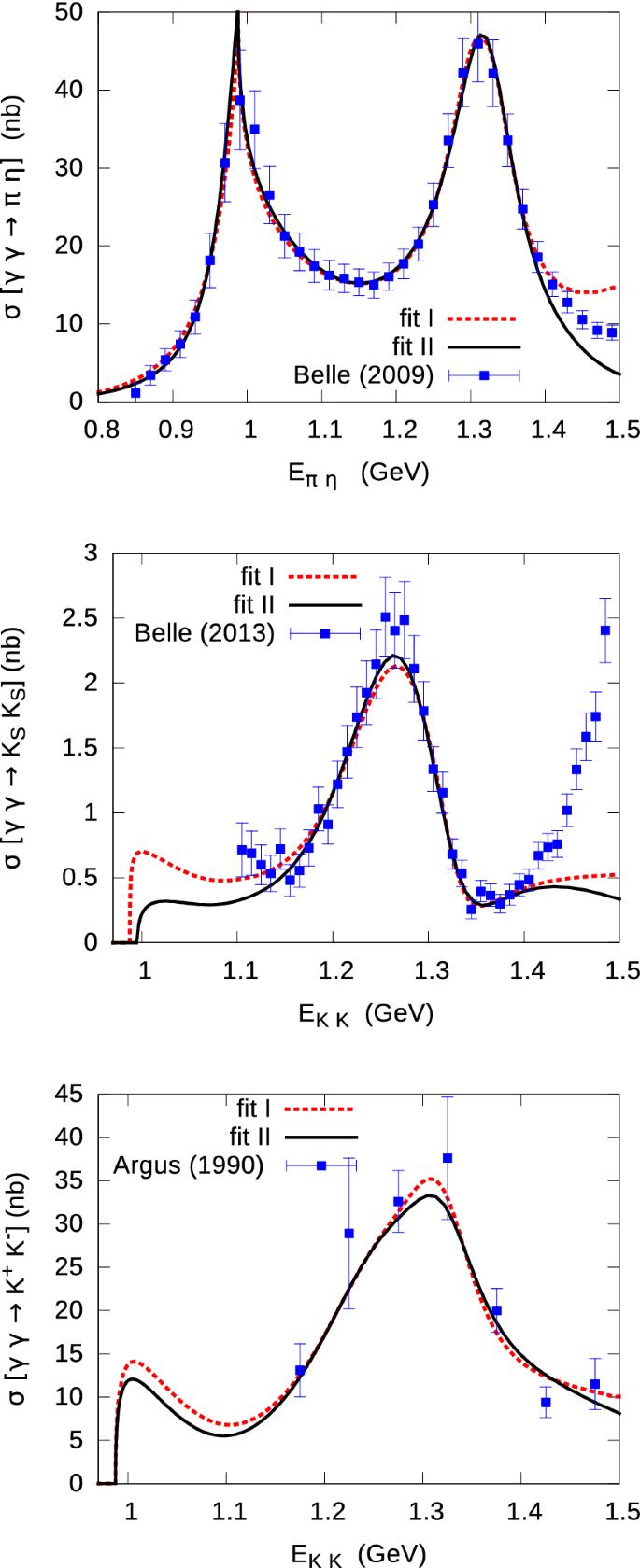The $$\pi \eta $$   interaction and $$a_0$$a0 resonances in photon ...