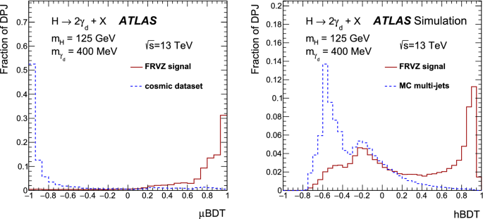Search for light long-lived neutral particles produced in pp ...