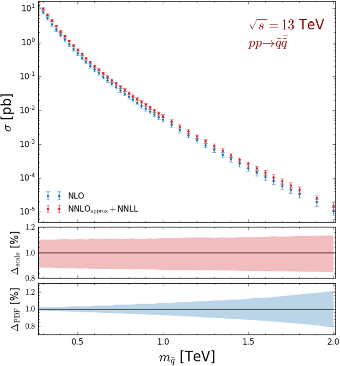 Reinterpreting the results of the LHC with MadAnalysis 5 ...