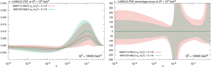 Parton distributions from LHC, HERA, Tevatron and fixed target ...
