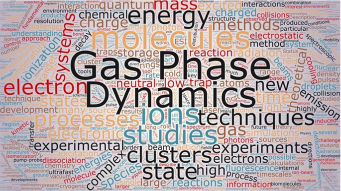 Roadmap on dynamics of molecules and clusters in the gas phase ...