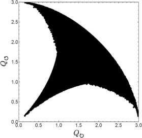 A model study of present-day Hall-effect circulators   EPJ Quantum ...