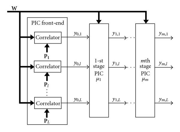 PIC Detector for Piano Chords | EURASIP Journal on Advances