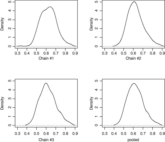 Predicting expected progeny difference for marbling score in