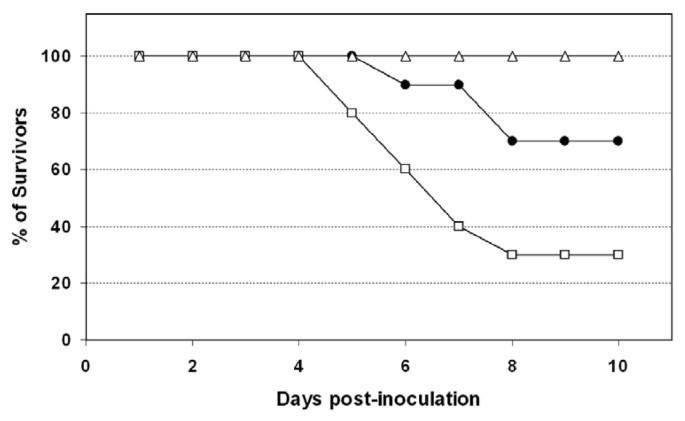 Pathogenicity of two recent Western Mediterranean West Nile