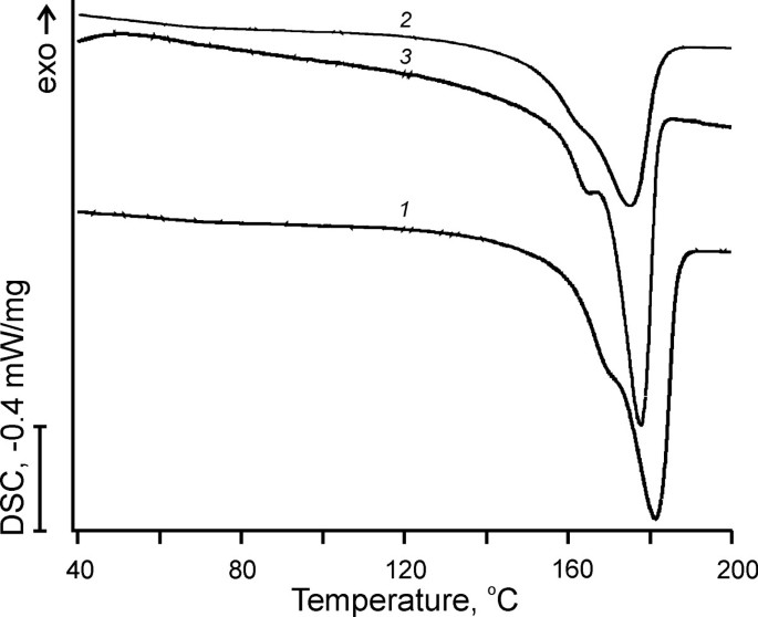 Cell attachment on poly(3-hydroxybutyrate)-poly(ethylene glycol
