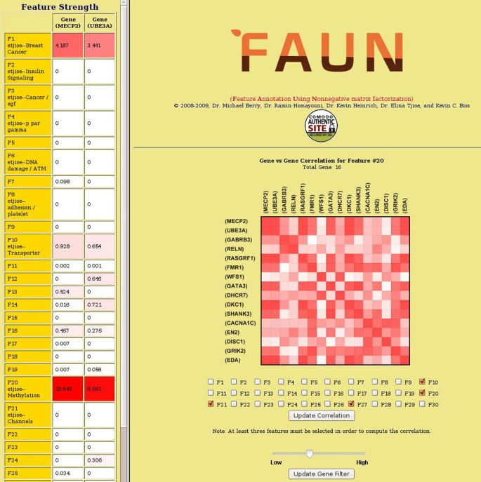 Discovering gene functional relationships using FAUN
