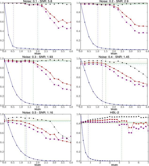 Fast MCMC sampling for hidden markov models to determine