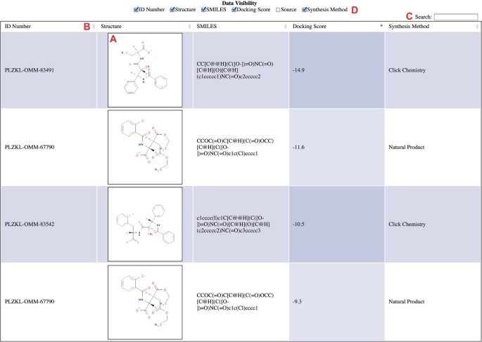 WebChem Viewer: a tool for the easy dissemination of chemical and
