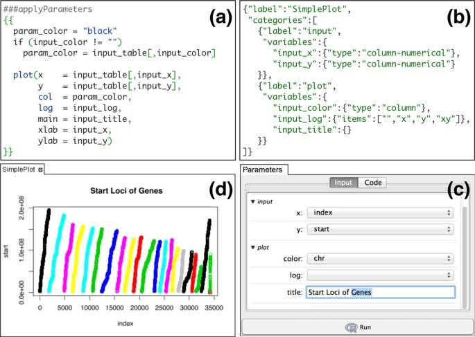 VisRseq: R-based visual framework for analysis of sequencing