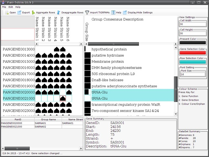 Pan-Tetris: an interactive visualisation for Pan-genomes   BMC