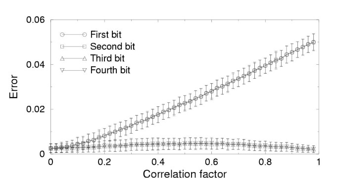 Probabilistic estimation of microarray data reliability and
