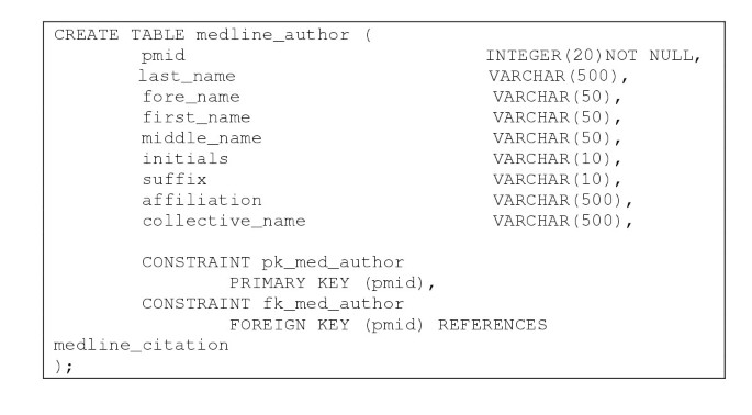 Tools for loading MEDLINE into a local relational database