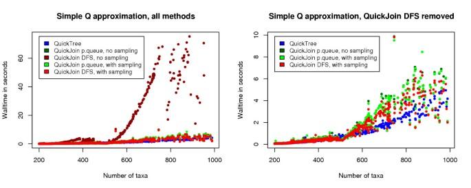 Recrafting the neighbor-joining method   BMC Bioinformatics