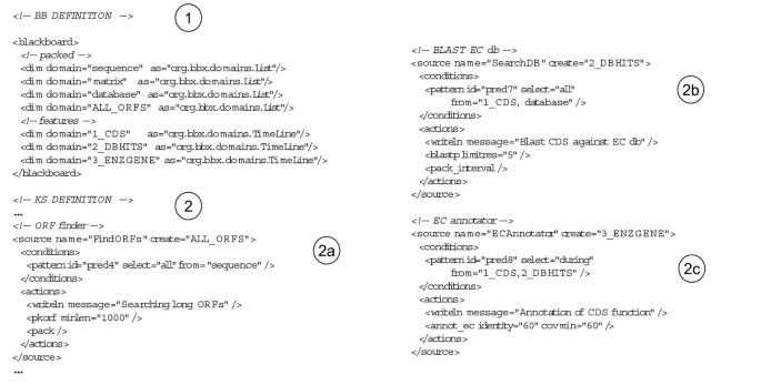 Genepi: a blackboard framework for genome annotation | BMC