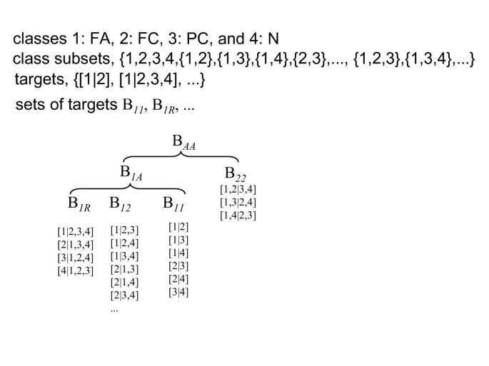 A multi-class predictor based on a probabilistic model