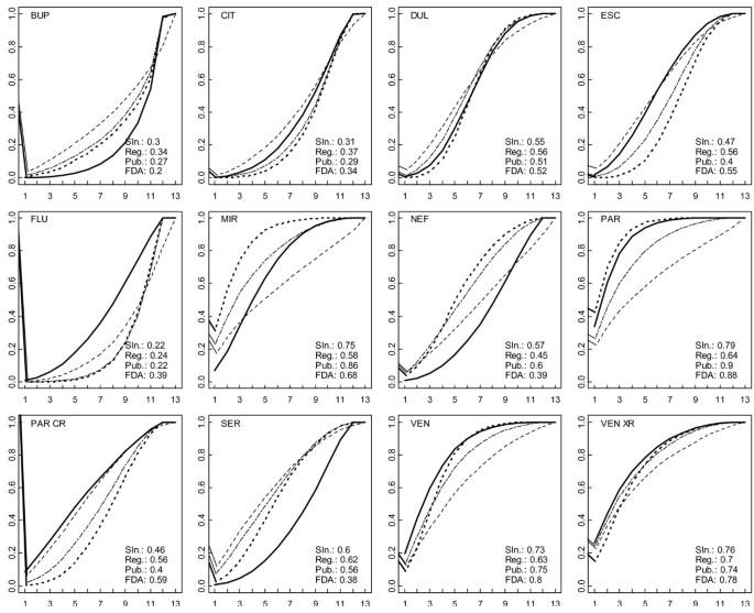 Adjustment for reporting bias in network meta-analysis of