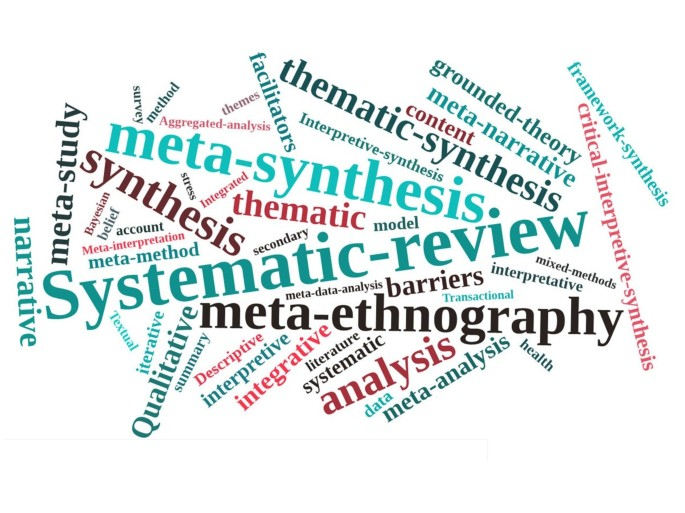 Enhancing transparency in reporting the synthesis of