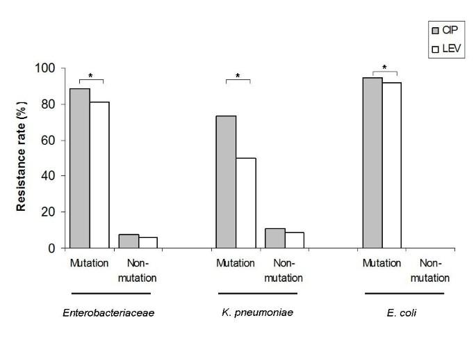 modafinil aurobindo bijwerkingen