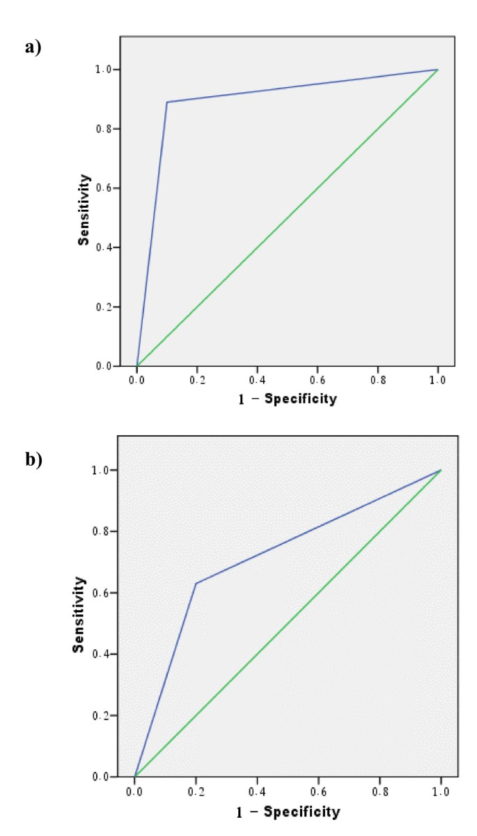 The impact of image dynamic range on texture classification of ...