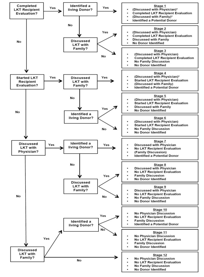 Protocol of a Randomized Controlled Trial of Culturally Sensitive